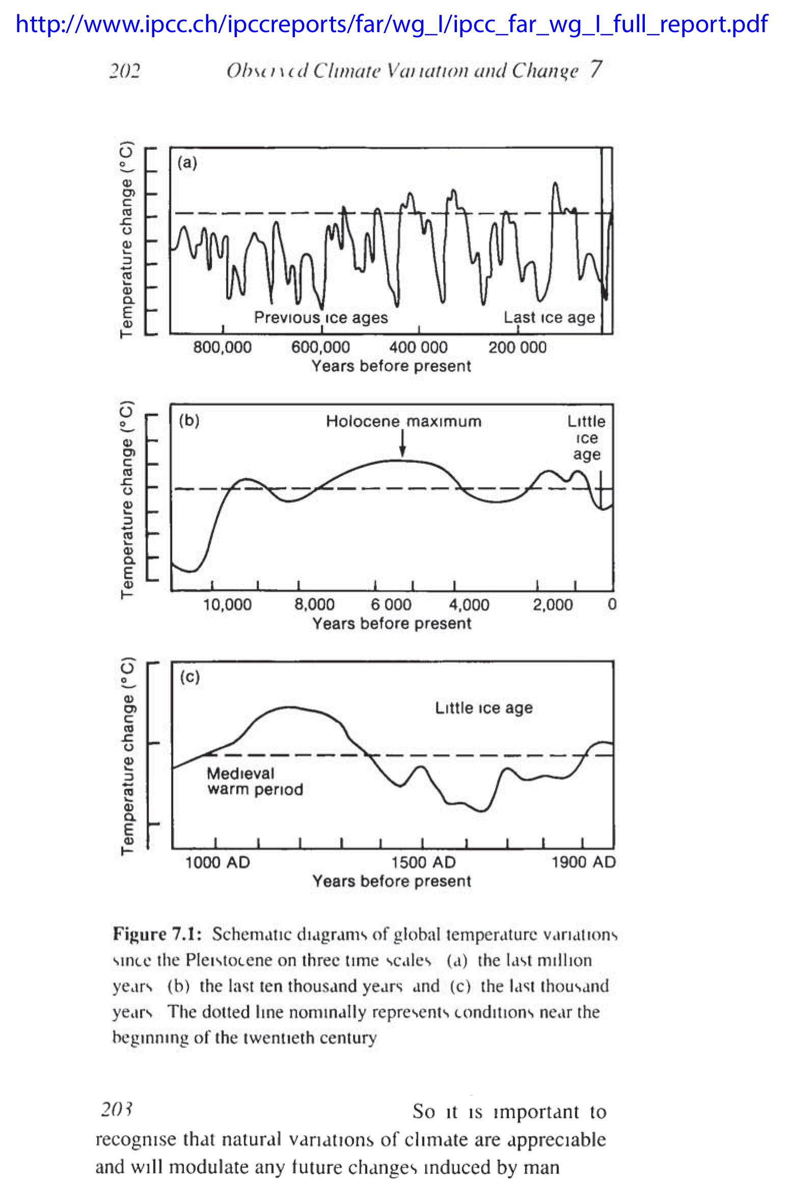 ipcc_far_wg_I_full_report.pdf